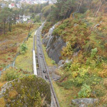 Chemin de fer du funiculaire